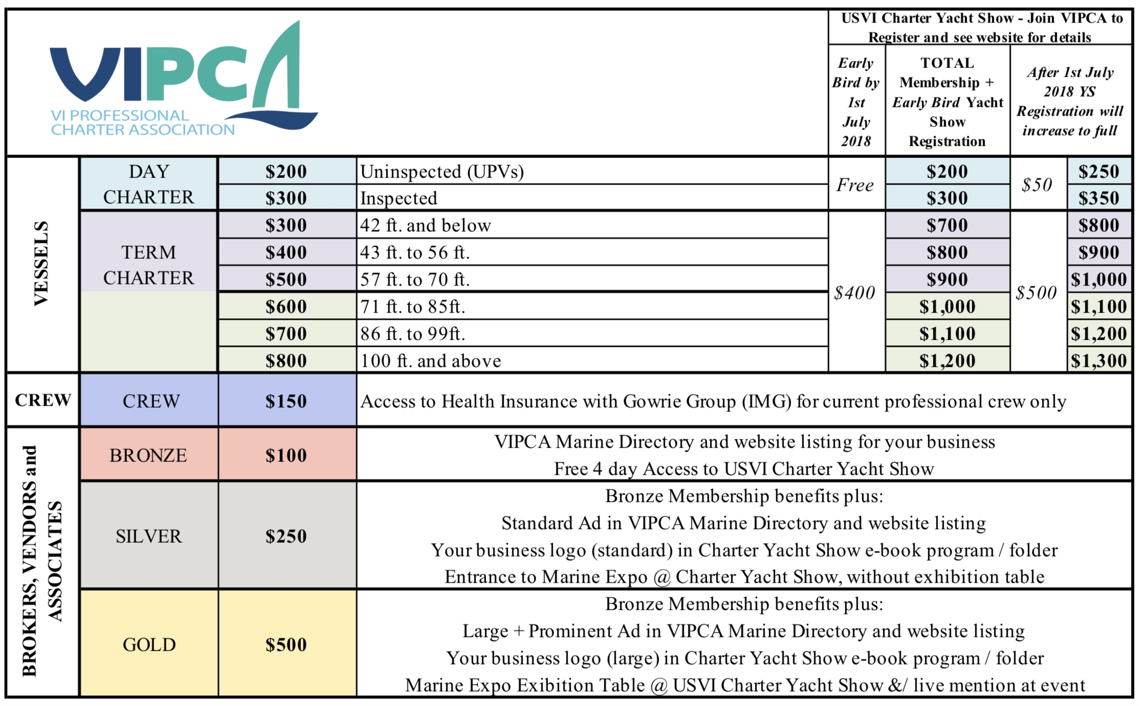 VIPCA Membership
